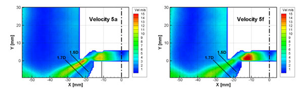 Example of velocity fields obtained by Particle Image Velocimetry